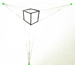 three point perspective cube example